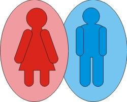 Gender-Marketing